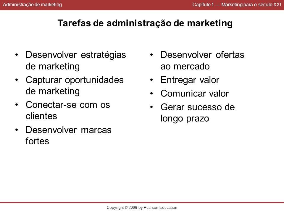 Administração de marketingCapítulo 1 Marketing para o século XXI Copyright © 2006 by Pearson Education Tarefas de administração de marketing Desenvolv