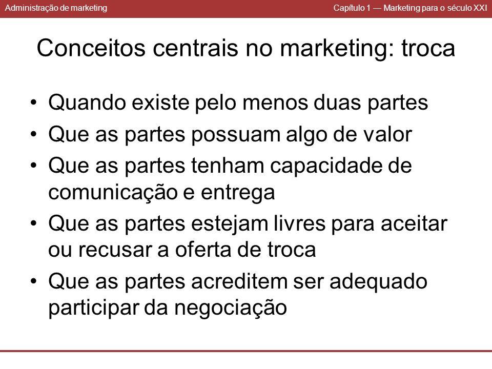 Administração de marketingCapítulo 1 Marketing para o século XXI Continuação Valor e satisfação Necessidades, desejos e demandas Mercado-alvo, posicionamento e segmentação Ofertas e marcas Concorrência Canais de marketing