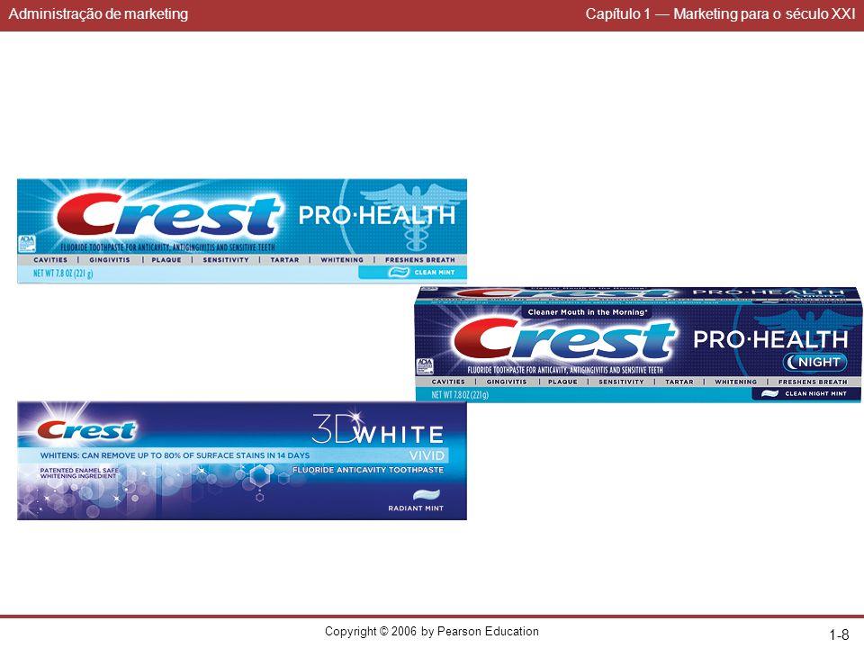 Administração de marketingCapítulo 1 Marketing para o século XXI Copyright © 2006 by Pearson Education 1-8