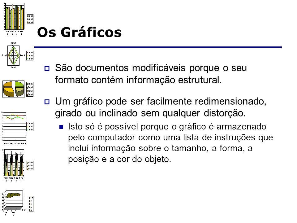Os Gráficos São documentos modificáveis porque o seu formato contém informação estrutural. Um gráfico pode ser facilmente redimensionado, girado ou in