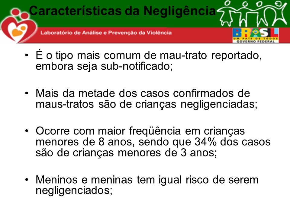 Características da Negligência É o tipo mais comum de mau-trato reportado, embora seja sub-notificado; Mais da metade dos casos confirmados de maus-tr