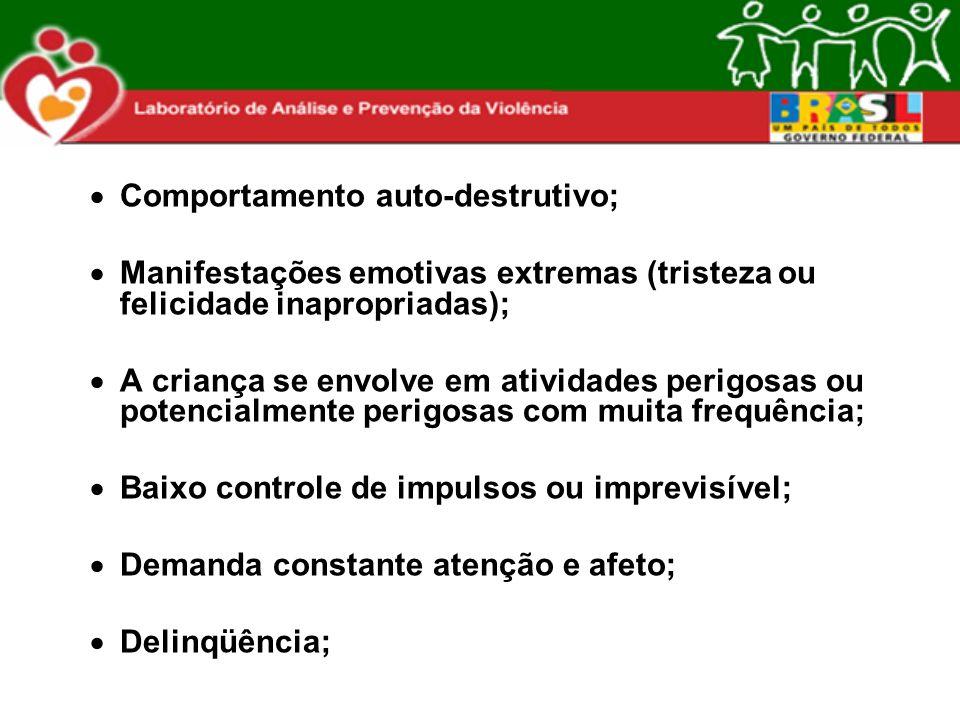 Comportamento auto-destrutivo; Manifestações emotivas extremas (tristeza ou felicidade inapropriadas); A criança se envolve em atividades perigosas ou