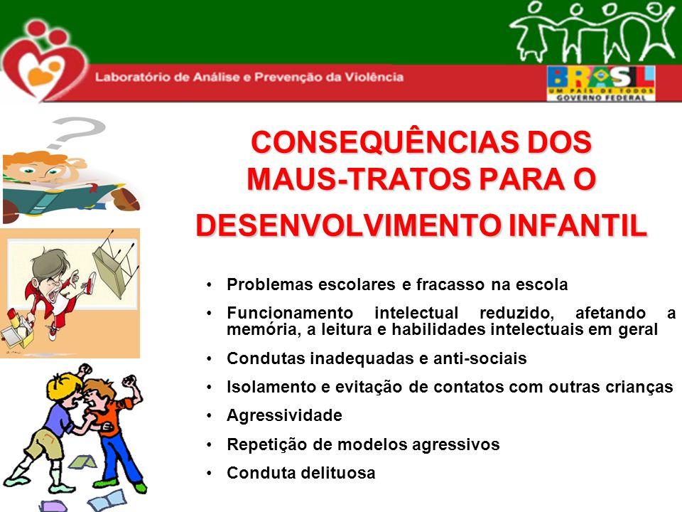 CONSEQUÊNCIAS DOS MAUS-TRATOS PARA O DESENVOLVIMENTO INFANTIL Problemas escolares e fracasso na escola Funcionamento intelectual reduzido, afetando a