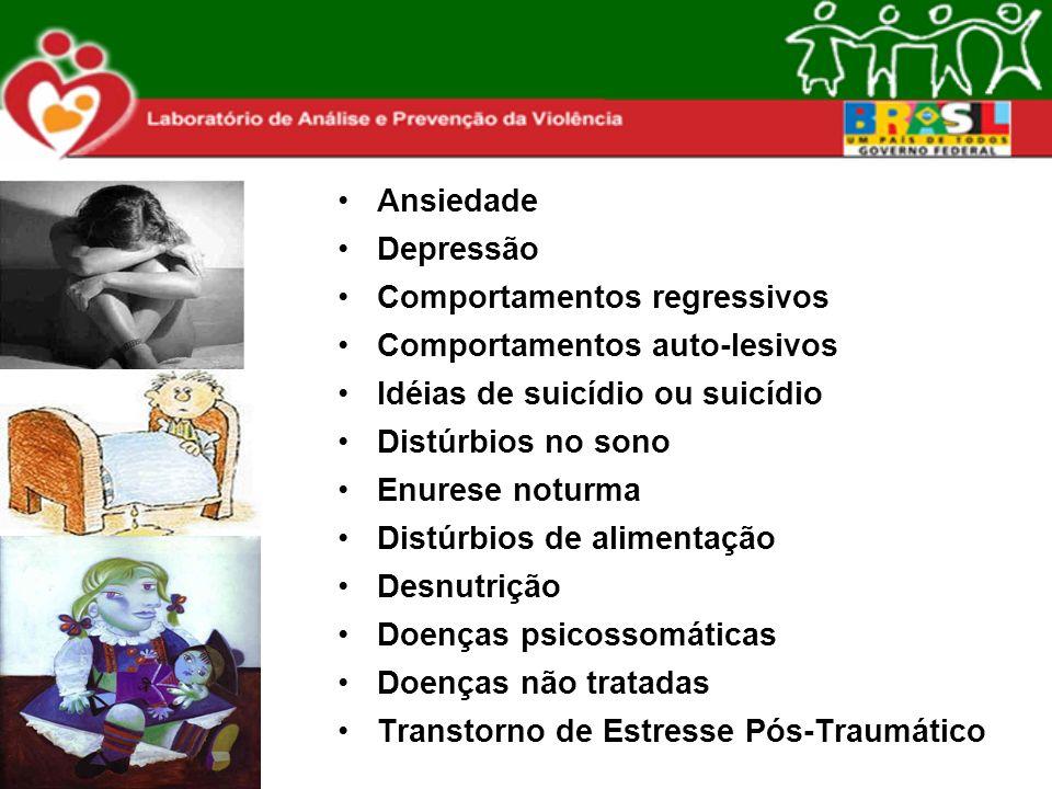 Ansiedade Depressão Comportamentos regressivos Comportamentos auto-lesivos Idéias de suicídio ou suicídio Distúrbios no sono Enurese noturma Distúrbio