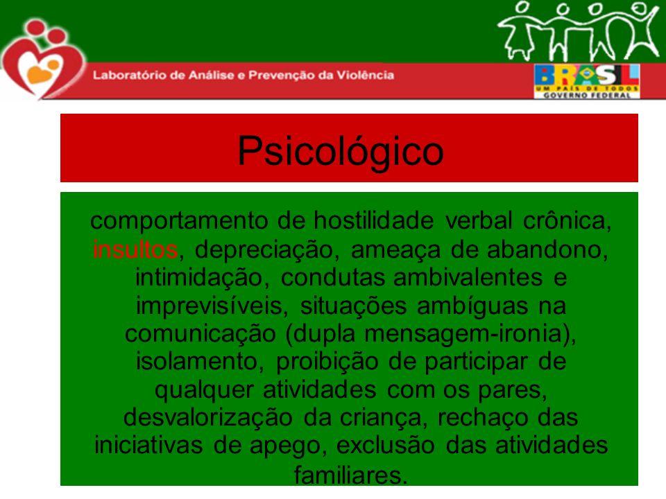 Psicológico comportamento de hostilidade verbal crônica, insultos, depreciação, ameaça de abandono, intimidação, condutas ambivalentes e imprevisíveis