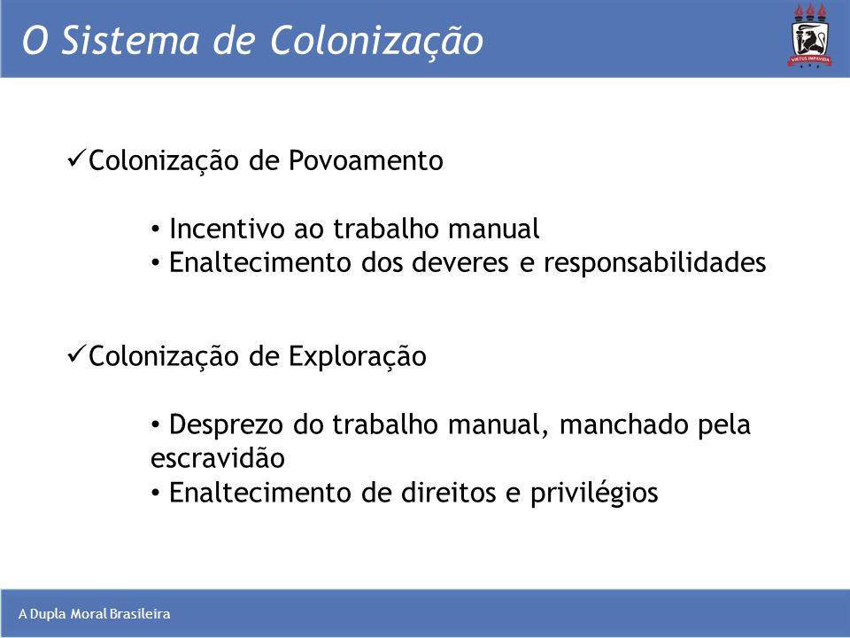 A Dupla Moral Brasileira O Sistema de Colonização Colonização de Povoamento Incentivo ao trabalho manual Enaltecimento dos deveres e responsabilidades