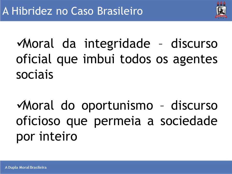 A Dupla Moral Brasileira A Hibridez no Caso Brasileiro Moral da integridade – discurso oficial que imbui todos os agentes sociais Moral do oportunismo
