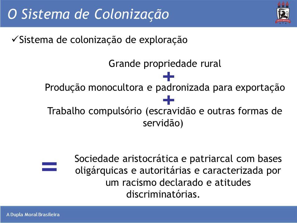 A Dupla Moral Brasileira O Sistema de Colonização Sistema de colonização de exploração Grande propriedade rural Produção monocultora e padronizada par