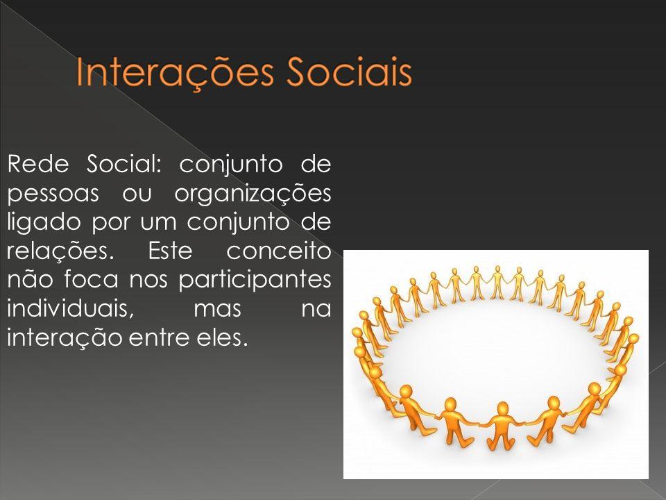 Rede Social: conjunto de pessoas ou organizações ligado por um conjunto de relações.