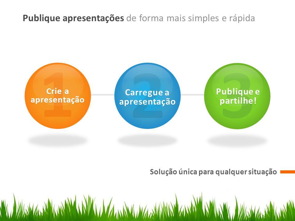 Publique apresentações de forma mais simples e rápida Solução única para qualquer situação 1 Crie a apresentação 2 Carregue a apresentação 3 Publique e partilhe!