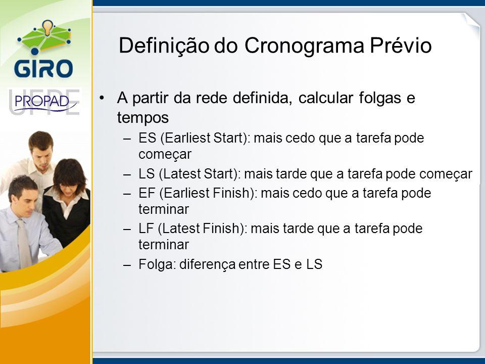 Definição do Cronograma Prévio A partir da rede definida, calcular folgas e tempos –ES (Earliest Start): mais cedo que a tarefa pode começar –LS (Late