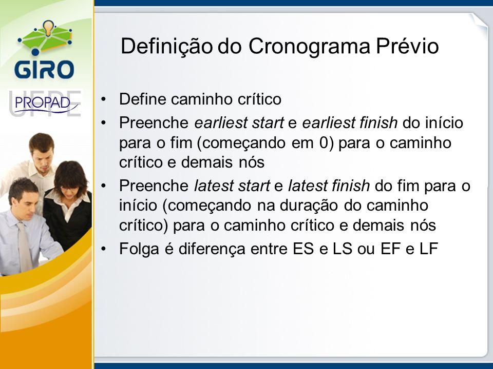 Definição do Cronograma Prévio Define caminho crítico Preenche earliest start e earliest finish do início para o fim (começando em 0) para o caminho c