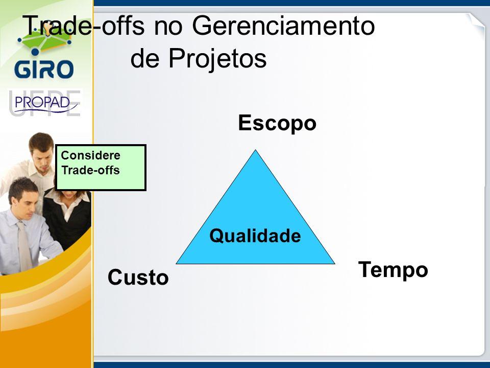 Trade-offs no Gerenciamento de Projetos Qualidade Custo Tempo Escopo Considere Trade-offs
