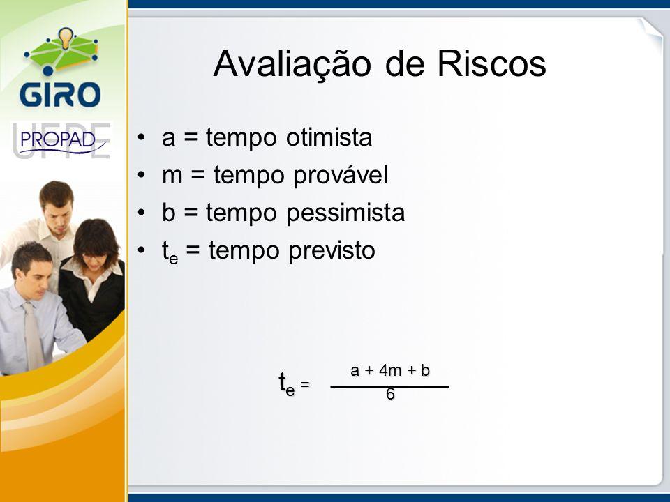 Avaliação de Riscos a = tempo otimista m = tempo provável b = tempo pessimista t e = tempo previsto te =te =te =te = a + 4m + b 6