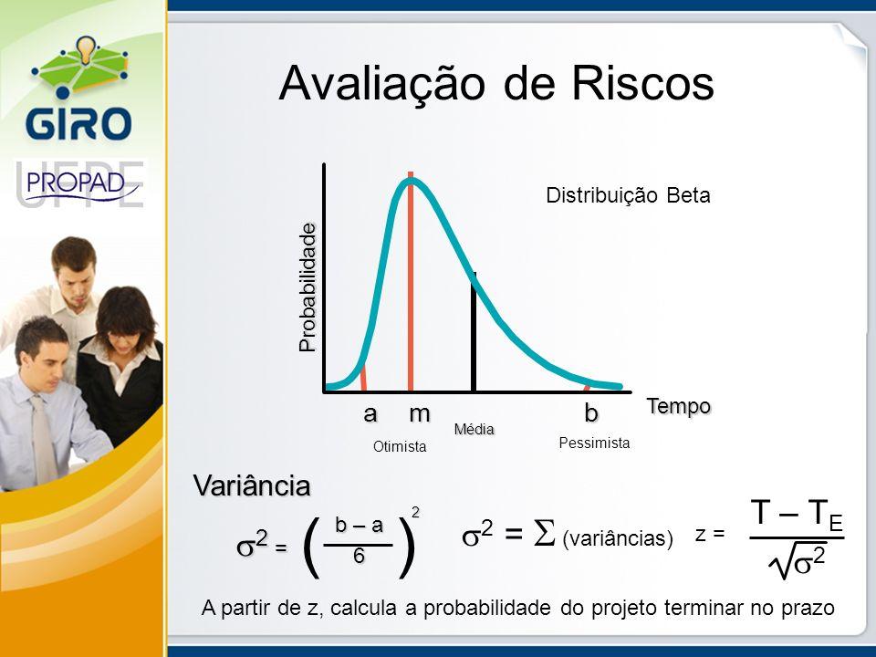 Avaliação de Riscos Média mab Tempo Probabilidade Distribuição Beta Pessimista Otimista 2 = 2 = ( ) b – a 6 2Variância 2 = (variâncias) z = T – T E 2