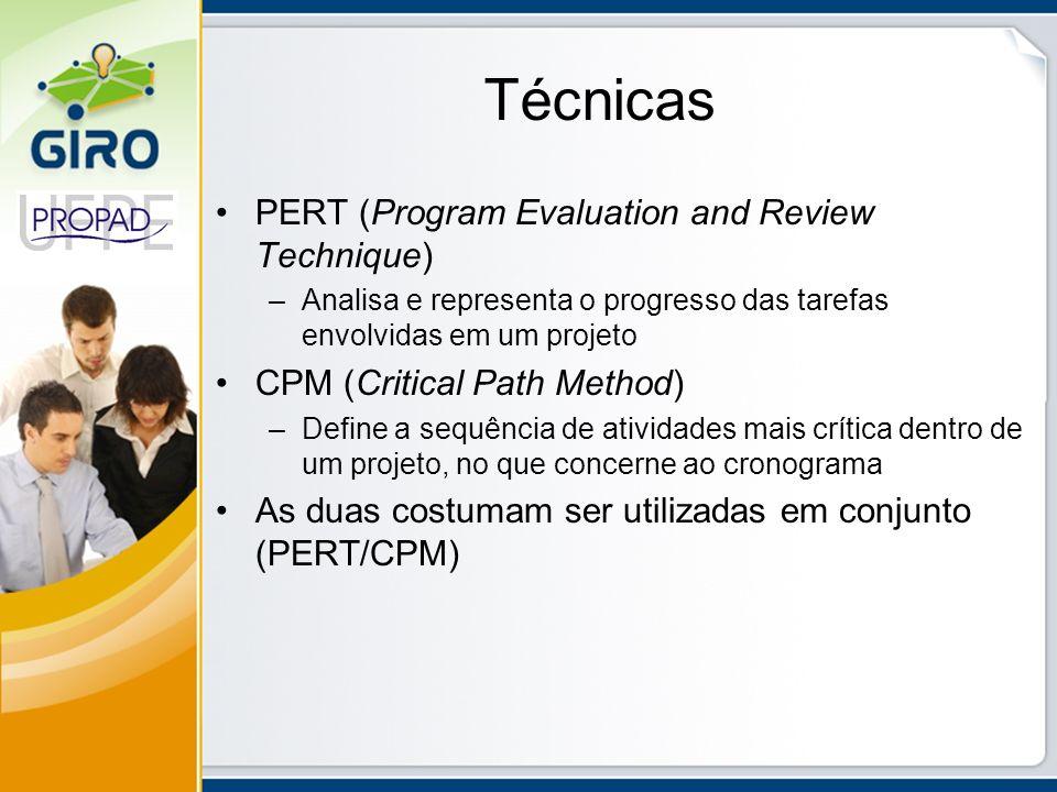 Técnicas PERT (Program Evaluation and Review Technique) –Analisa e representa o progresso das tarefas envolvidas em um projeto CPM (Critical Path Meth