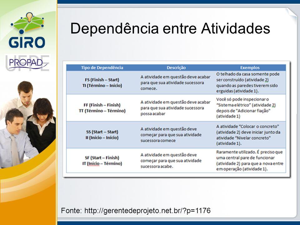 Dependência entre Atividades Fonte: http://gerentedeprojeto.net.br/?p=1176