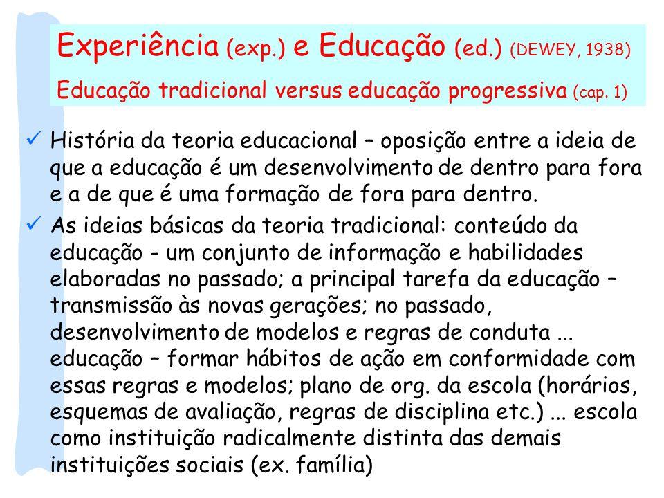 História da teoria educacional – oposição entre a ideia de que a educação é um desenvolvimento de dentro para fora e a de que é uma formação de fora p