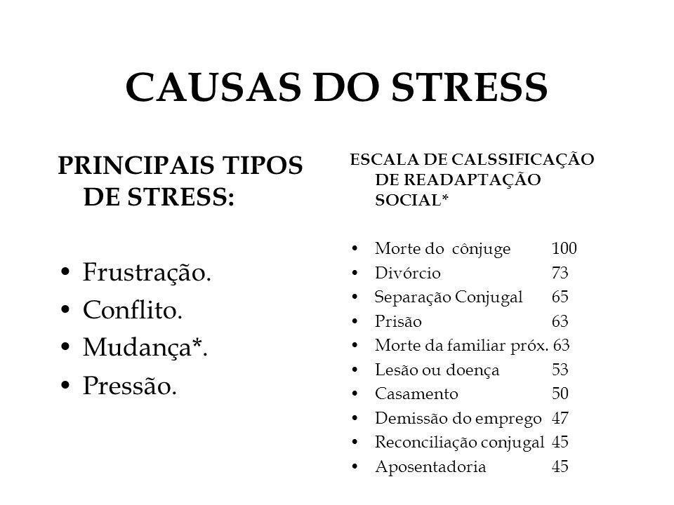 CAUSAS DO STRESS PRINCIPAIS TIPOS DE STRESS: Frustração. Conflito. Mudança*. Pressão. ESCALA DE CALSSIFICAÇÃO DE READAPTAÇÃO SOCIAL* Morte do cônjuge1