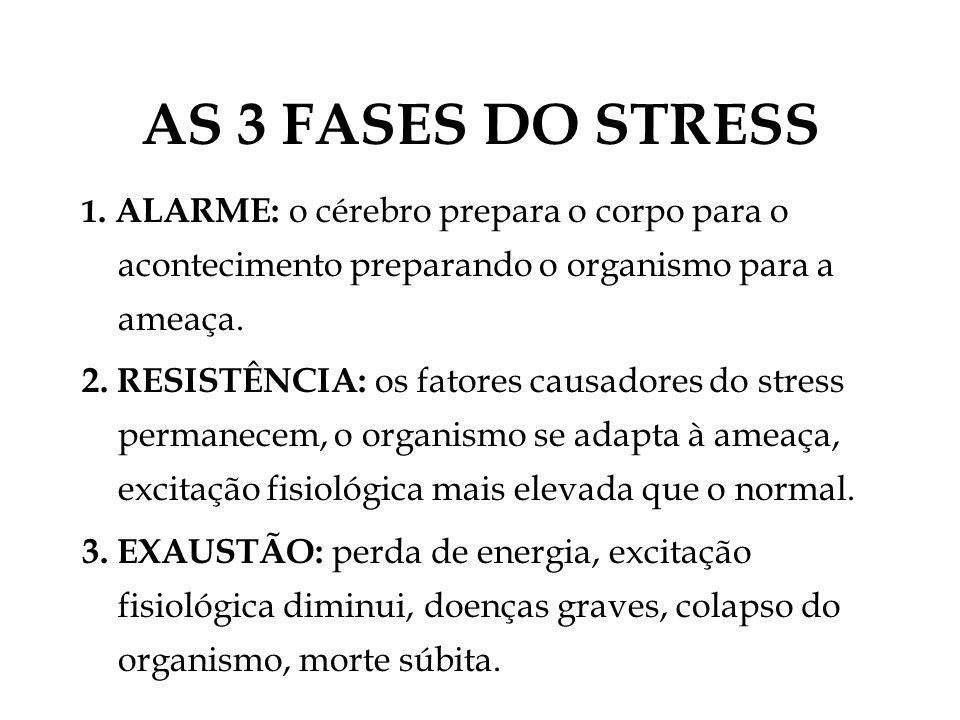 AS 3 FASES DO STRESS 1. ALARME: o cérebro prepara o corpo para o acontecimento preparando o organismo para a ameaça. 2. RESISTÊNCIA: os fatores causad