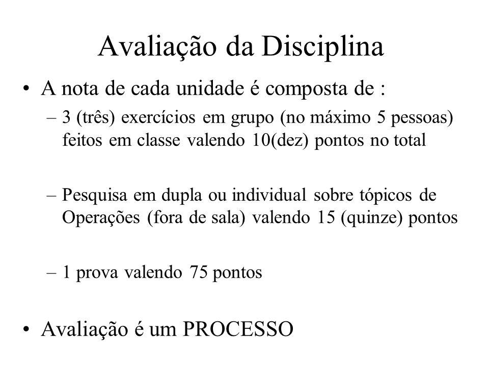 Avaliação da Disciplina A nota de cada unidade é composta de : –3 (três) exercícios em grupo (no máximo 5 pessoas) feitos em classe valendo 10(dez) pontos no total –Pesquisa em dupla ou individual sobre tópicos de Operações (fora de sala) valendo 15 (quinze) pontos –1 prova valendo 75 pontos Avaliação é um PROCESSO