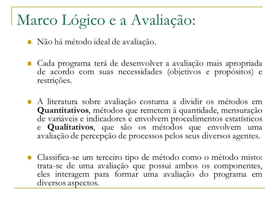 Marco Lógico e a Avaliação: Não há método ideal de avaliação. Cada programa terá de desenvolver a avaliação mais apropriada de acordo com suas necessi