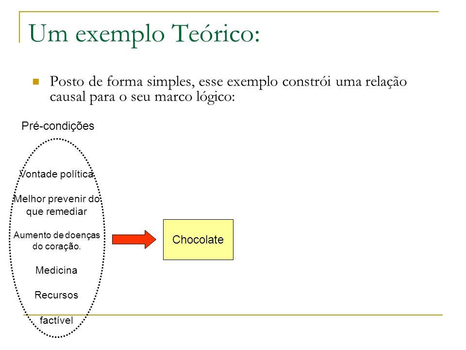 Um exemplo Teórico: Posto de forma simples, esse exemplo constrói uma relação causal para o seu marco lógico: Pré-condições Vontade política Melhor pr