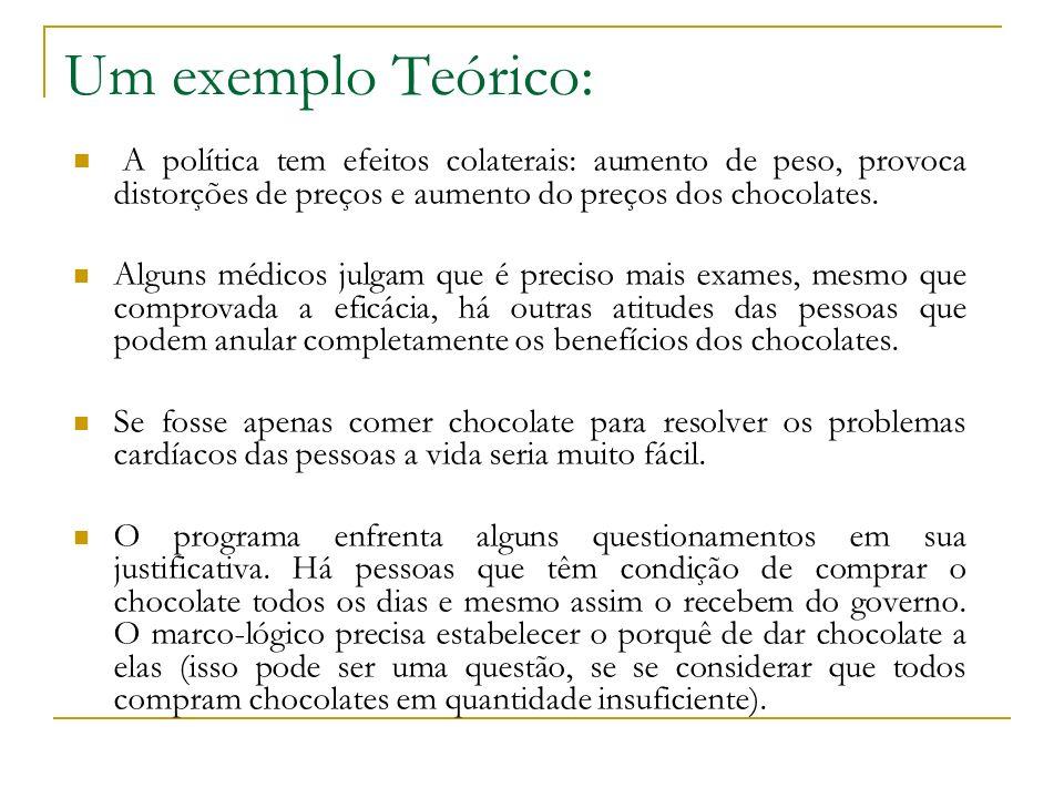 Um exemplo Teórico: A política tem efeitos colaterais: aumento de peso, provoca distorções de preços e aumento do preços dos chocolates. Alguns médico