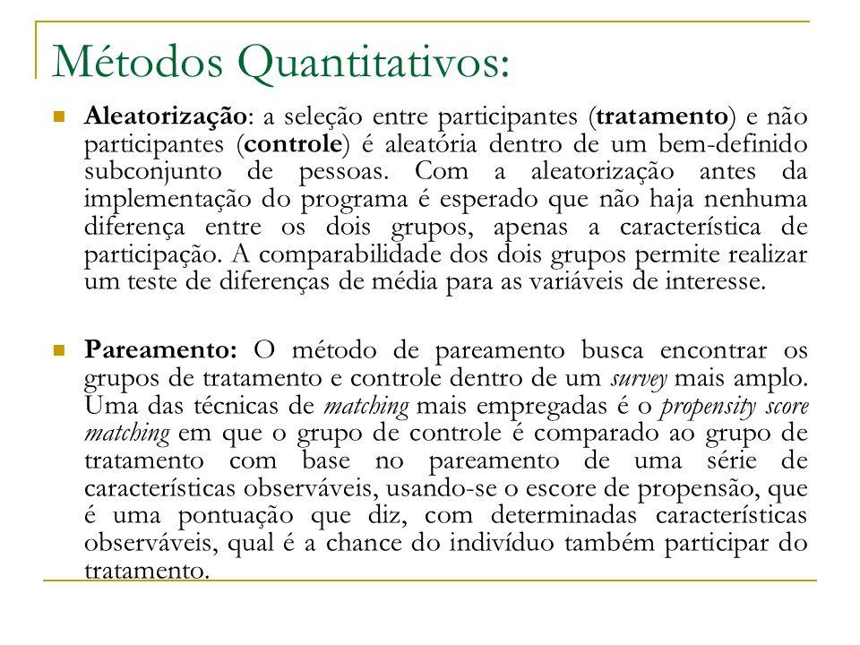 Métodos Quantitativos: Aleatorização: a seleção entre participantes (tratamento) e não participantes (controle) é aleatória dentro de um bem-definido