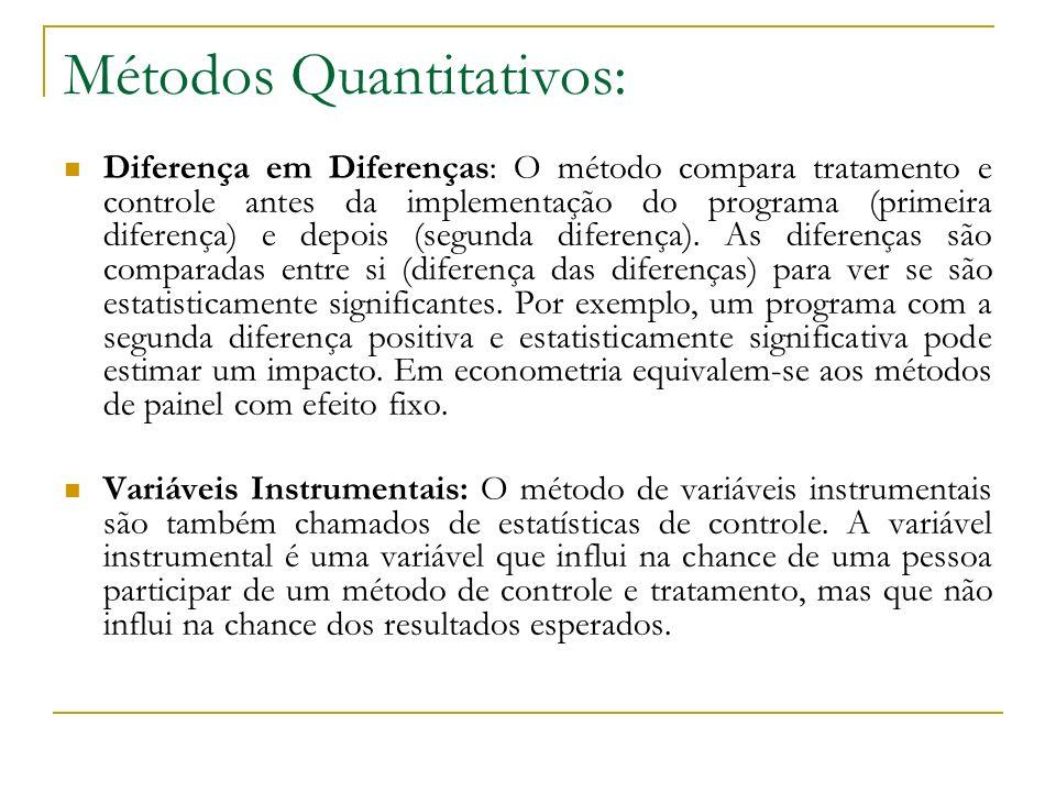 Métodos Quantitativos: Diferença em Diferenças: O método compara tratamento e controle antes da implementação do programa (primeira diferença) e depoi