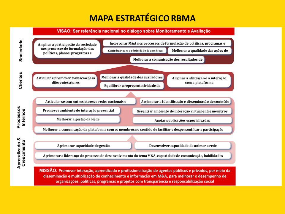MAPA ESTRATÉGICO RBMA