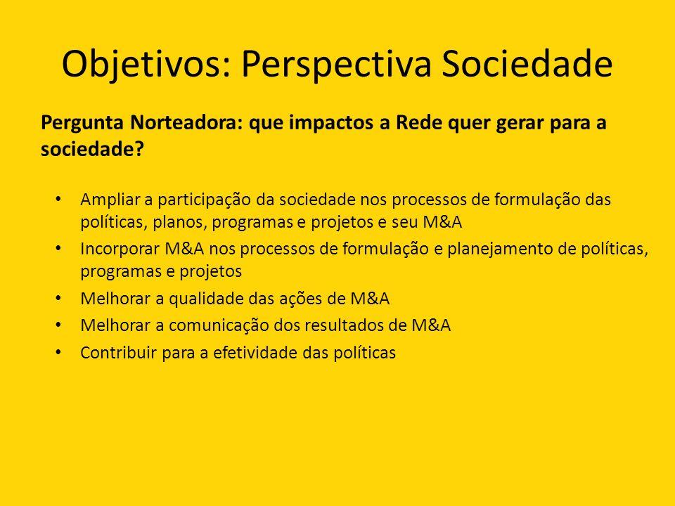 Objetivos: Perspectiva Sociedade Pergunta Norteadora: que impactos a Rede quer gerar para a sociedade? Ampliar a participação da sociedade nos process