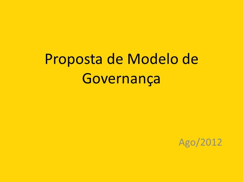 Proposta de Modelo de Governança Ago/2012