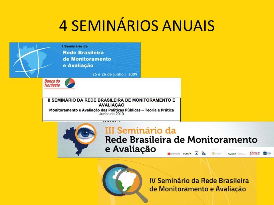 4 SEMINÁRIOS ANUAIS