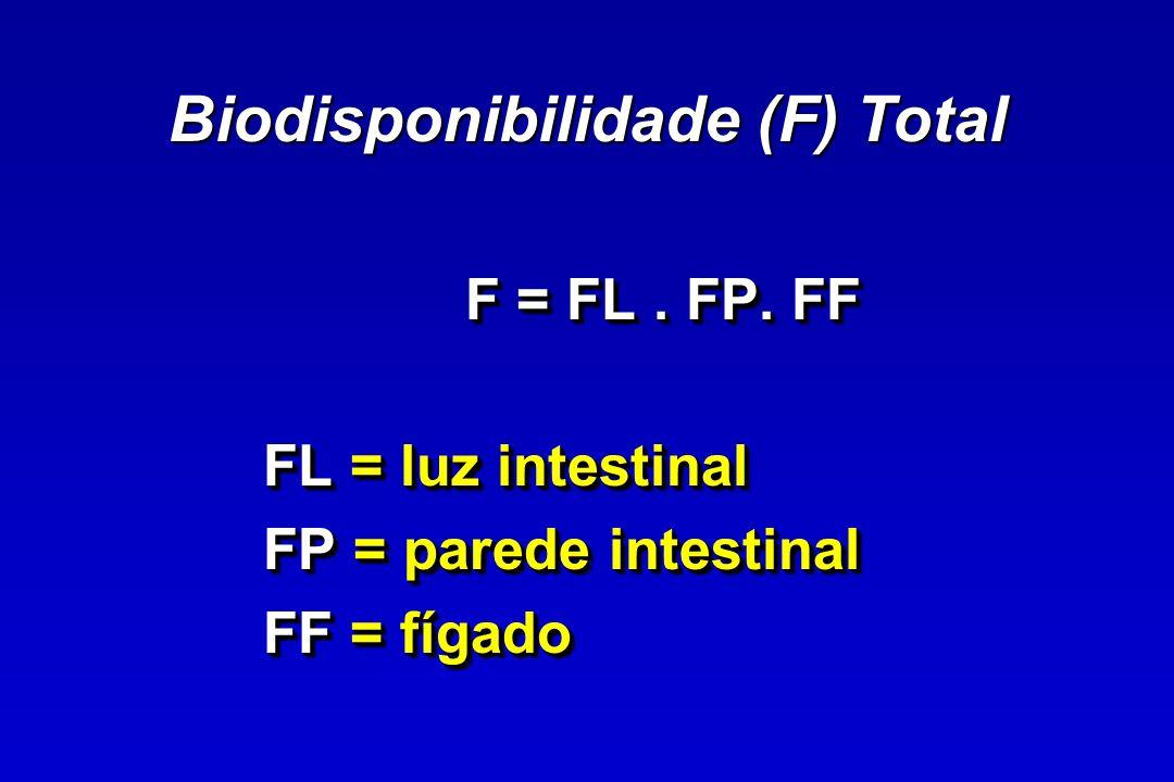 F = FL. FP. FF FL = luz intestinal FP = parede intestinal FF = fígado F = FL. FP. FF FL = luz intestinal FP = parede intestinal FF = fígado Biodisponi