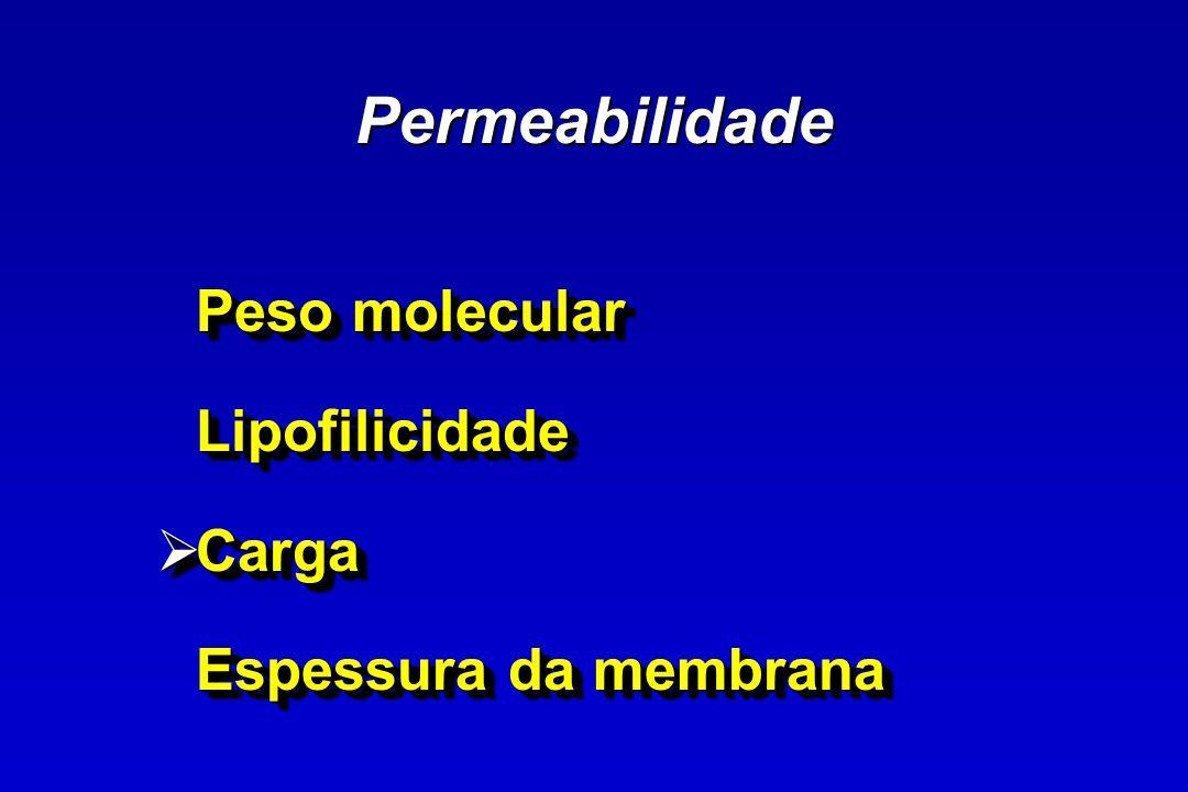 Permeabilidade Peso molecular Lipofilicidade Carga Carga Espessura da membrana Peso molecular Lipofilicidade Carga Carga Espessura da membrana