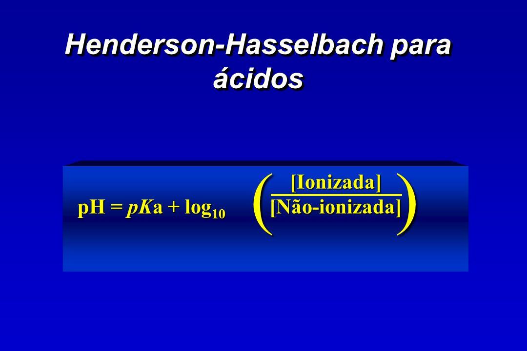 Henderson-Hasselbach para ácidos pH = pKa + log 10 pH = pKa + log 10 [Ionizada][Não-ionizada] ()