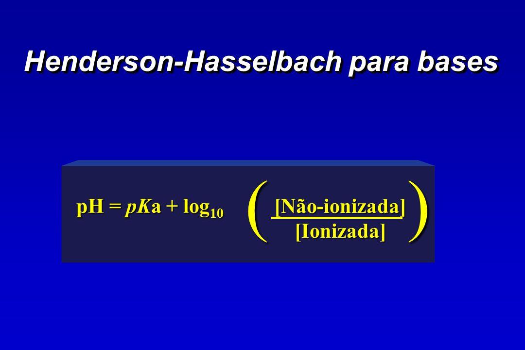 Henderson-Hasselbach para bases pH = pKa + log 10 pH = pKa + log 10 [Não-ionizada][Ionizada] ()