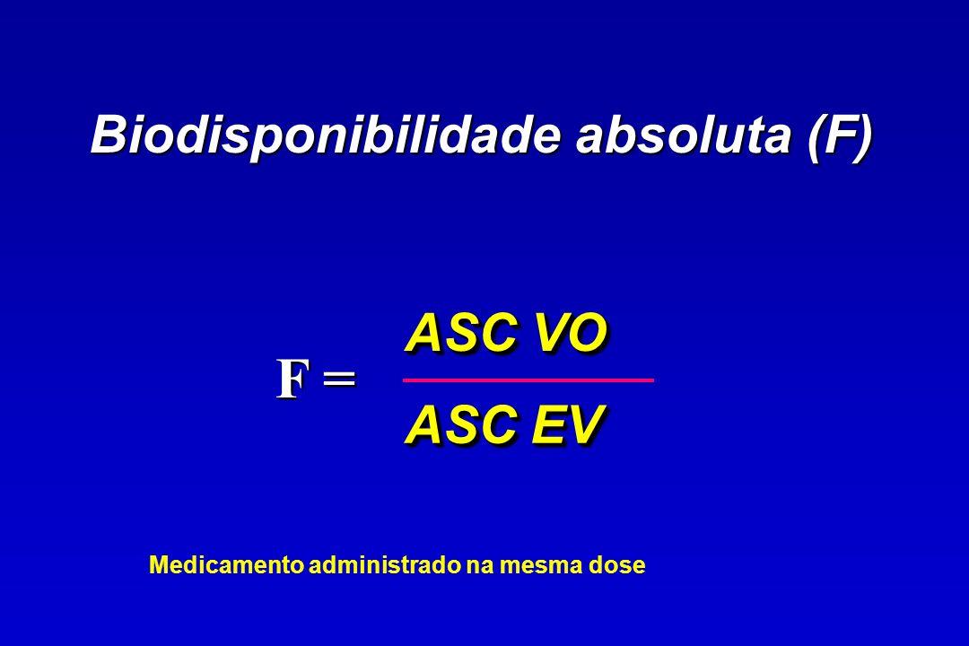 Biodisponibilidade absoluta (F) ASC VO ASC EV F = Medicamento administrado na mesma dose