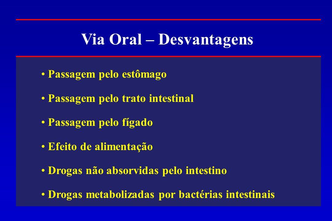 Via Oral – Desvantagens Passagem pelo estômago Passagem pelo trato intestinal Passagem pelo fígado Efeito de alimentação Drogas não absorvidas pelo in