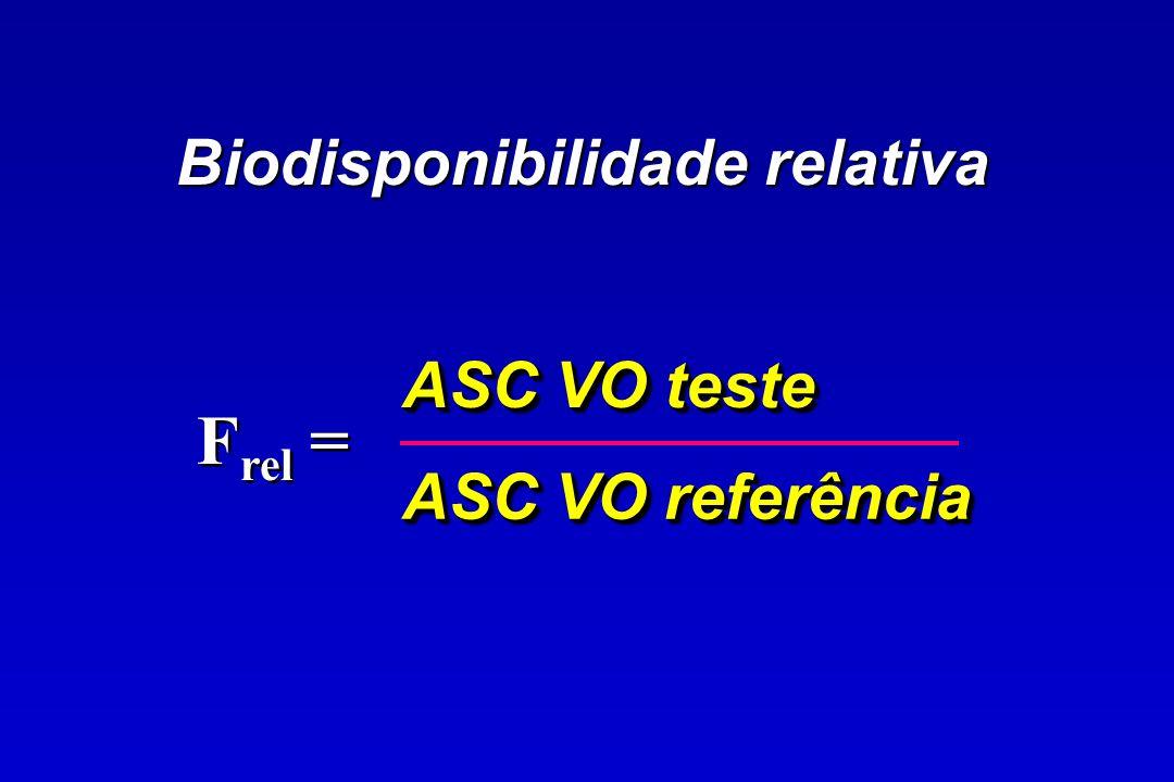 Via intra-muscular – Vantagens Confiável Apropriada para drogas irritantes Apropriada para formulações de depósito Absorção mais rápida que a subcutânea