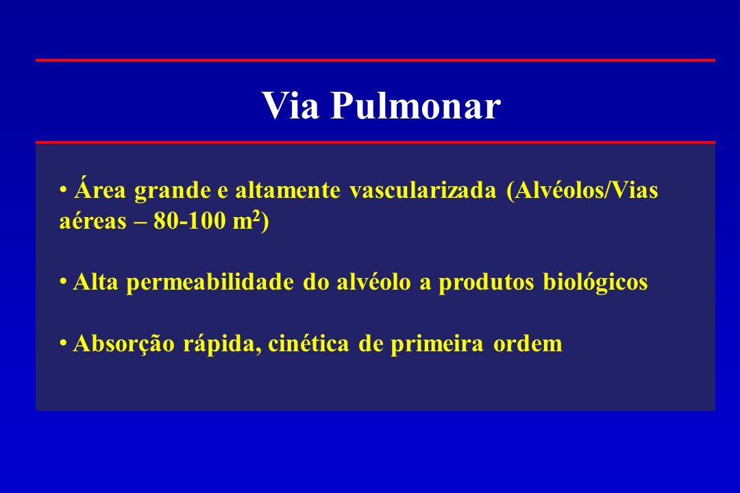 Via Pulmonar Área grande e altamente vascularizada (Alvéolos/Vias aéreas – 80-100 m 2 ) Alta permeabilidade do alvéolo a produtos biológicos Absorção