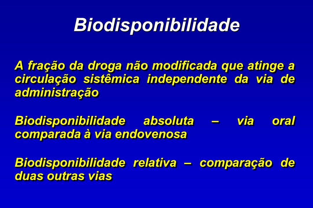 Biodisponibilidade A fração da droga não modificada que atinge a circulação sistêmica independente da via de administração Biodisponibilidade absoluta