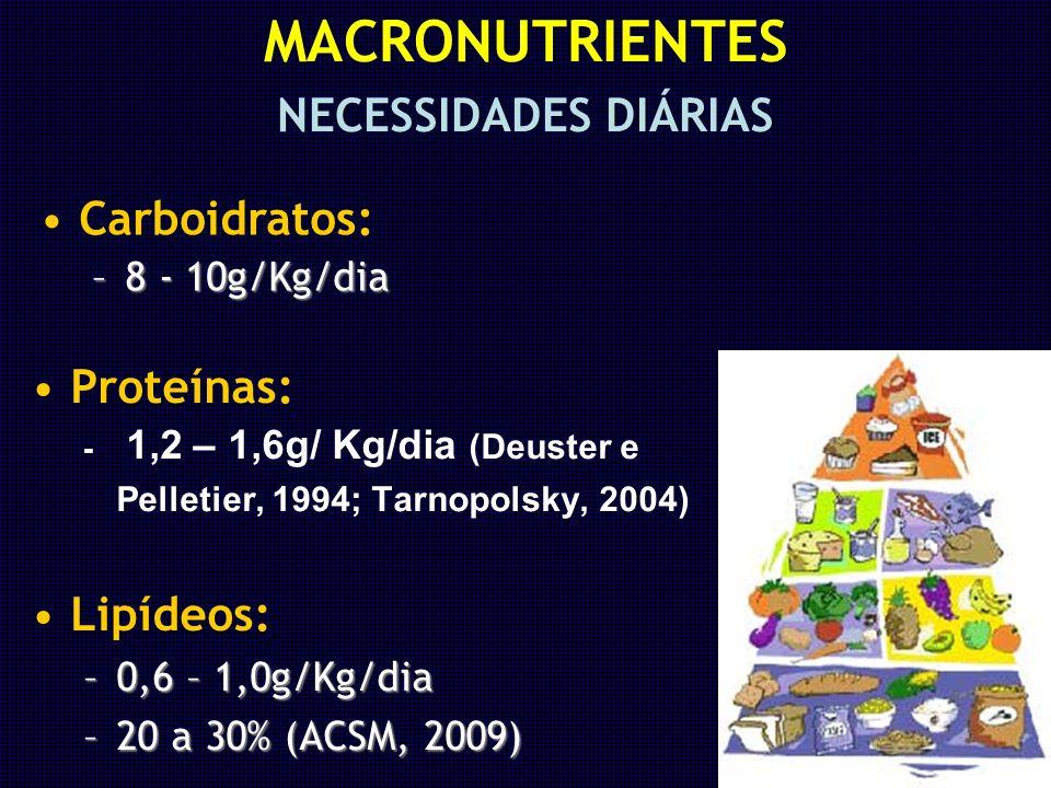MACRONUTRIENTES NECESSIDADES DIÁRIAS Proteínas: - 1,2 – 1,6g/ Kg/dia (Deuster e Pelletier, 1994; Tarnopolsky, 2004) Lipídeos: –0,6 – 1,0g/Kg/dia –20 a