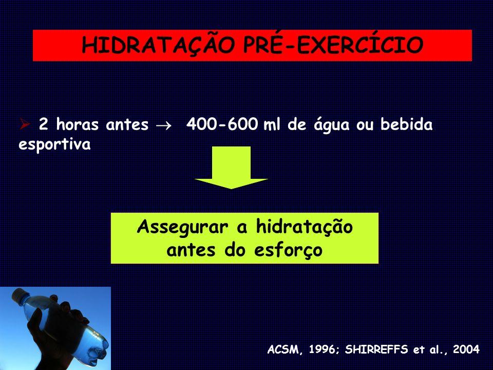 ACSM, 1996; SHIRREFFS et al., 2004 2 horas antes 400-600 ml de água ou bebida esportiva HIDRATAÇÃO PRÉ-EXERCÍCIO Assegurar a hidratação antes do esfor