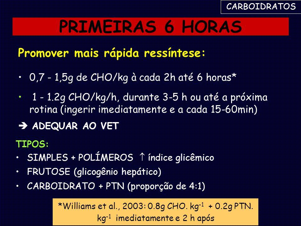 PRIMEIRAS 6 HORAS Promover mais rápida ressíntese: 0,7 - 1,5g de CHO/kg à cada 2h até 6 horas* 1 - 1.2g CHO/kg/h, durante 3-5 h ou até a próxima rotin