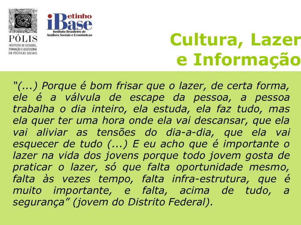 Cultura, Lazer e Informação Principais preocupações dos(as) jovens: - Falta de acesso a espaços de cultura e lazer - Concentração da oferta nas zonas