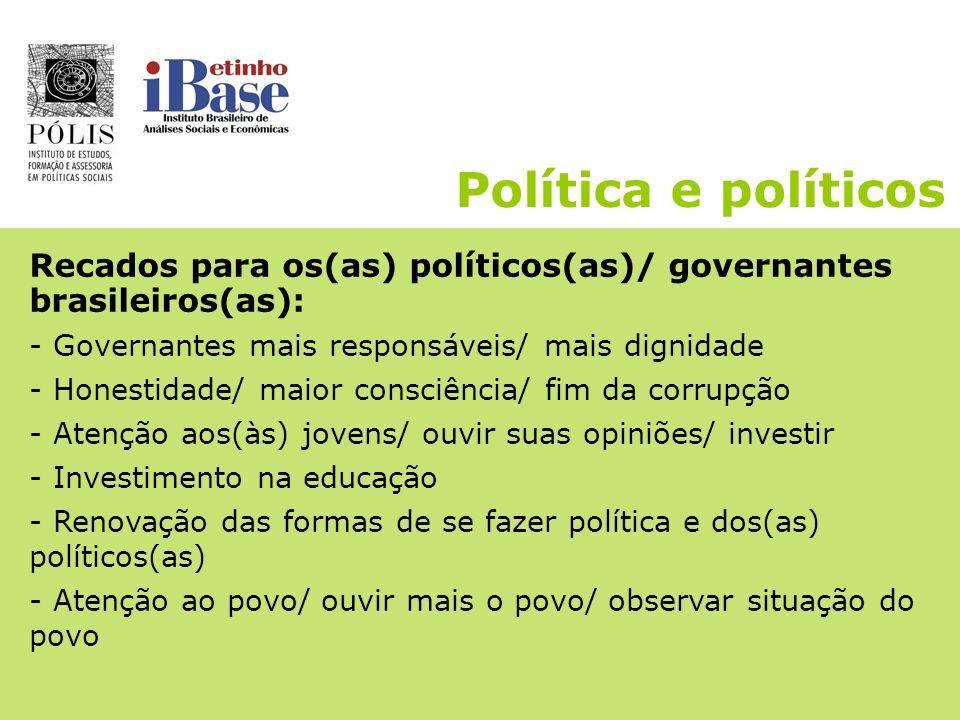 Política e políticos - Descrédito nos políticos (64,7% disseram que eles não representam interesses da população), mas não na Política, vista como esp