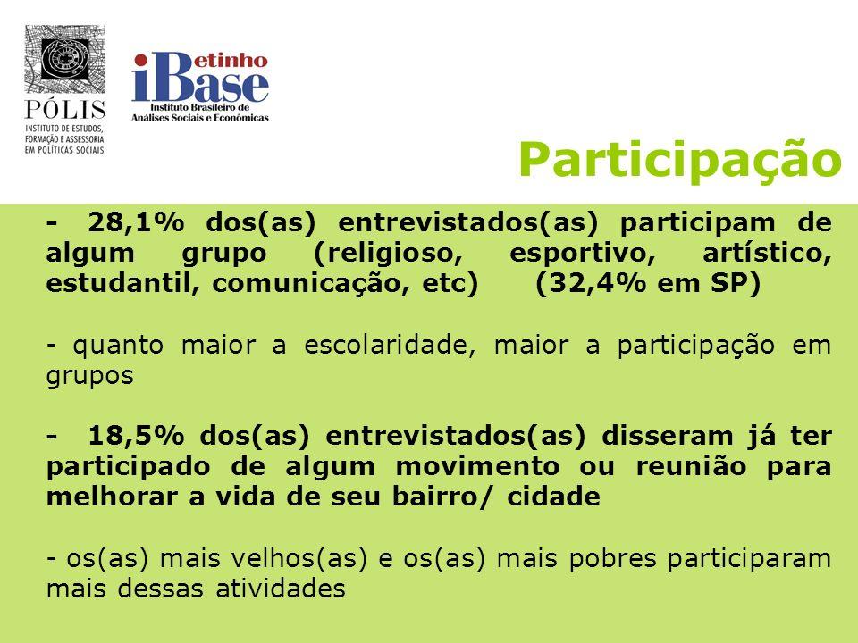 Política e políticos Recados para os(as) políticos(as)/ governantes brasileiros(as): - Governantes mais responsáveis/ mais dignidade - Honestidade/ ma