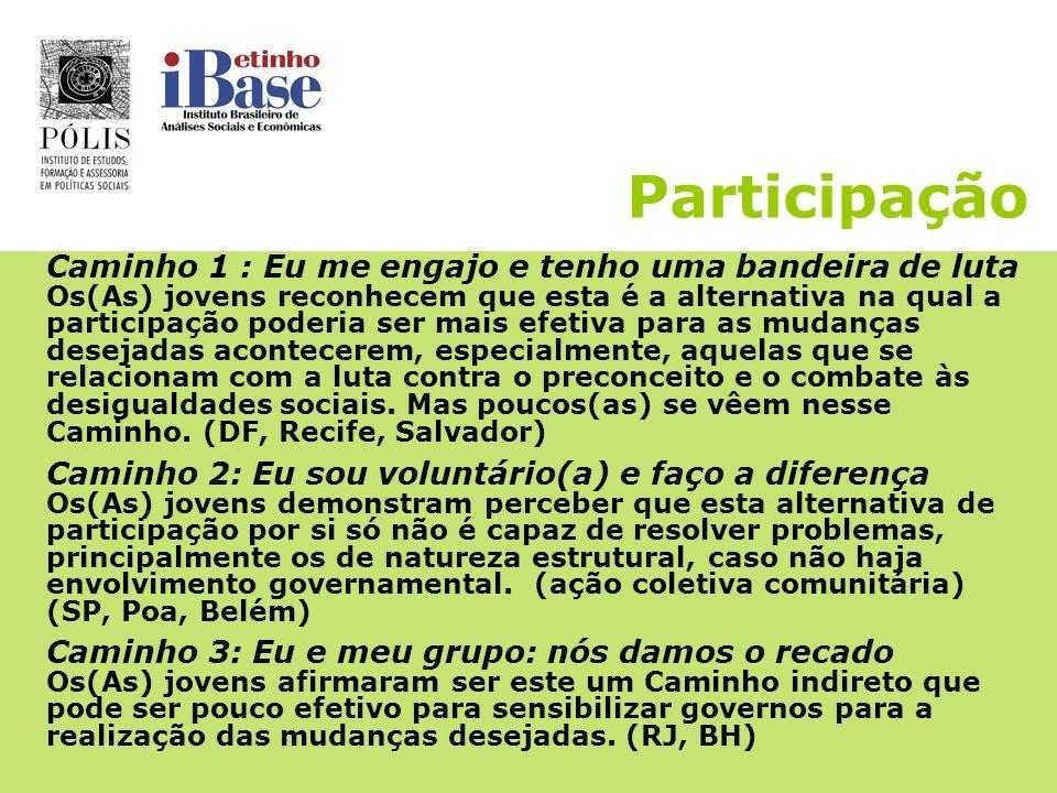 Participação - 65,6% dos(as) jovens dizem que procuram se informar sobre a política, mas sem participar - os(as) jovens pedem mais atenção, cobram pel